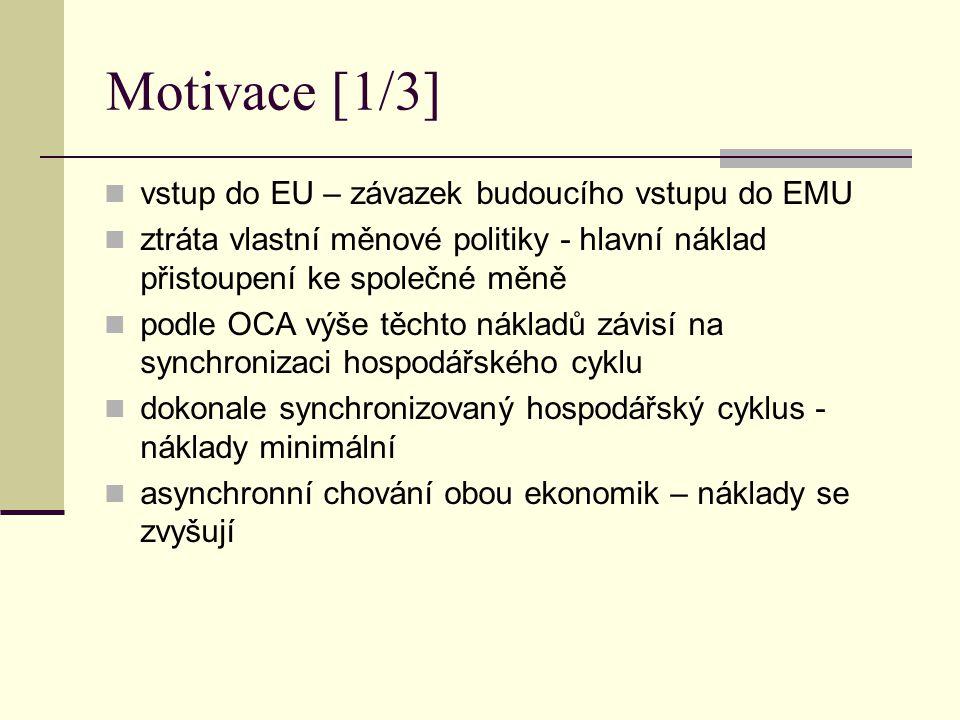Motivace [1/3] vstup do EU – závazek budoucího vstupu do EMU